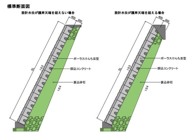 ポーラスけんちⅢ型 施工標準 断面図